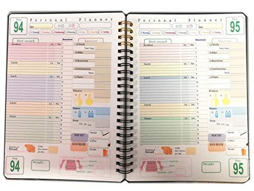 Food Diary (A5-12x21cm - English)